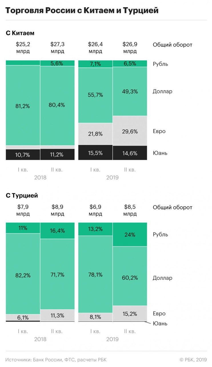 торговля в россии для бани дровах