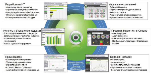 Image:QlikView Business Discovery.png