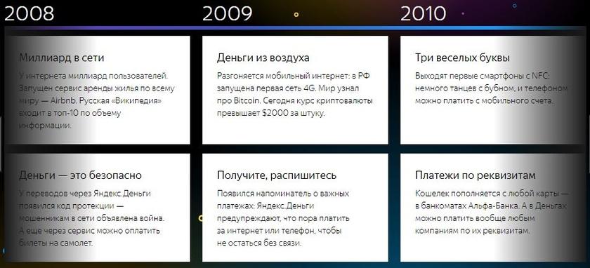 Вывод в топ yandex Чайковский многостраничный сайт на html как сделать