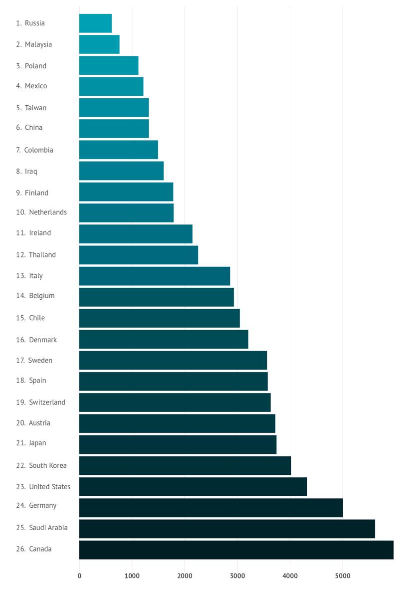Интернете днем одного стоимость часа в норма лексус на стоимость часа