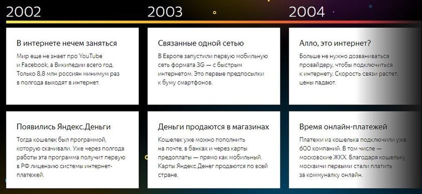 Вывод в топ yandex Чайковский агенство по раскрутке сайта Нагорная